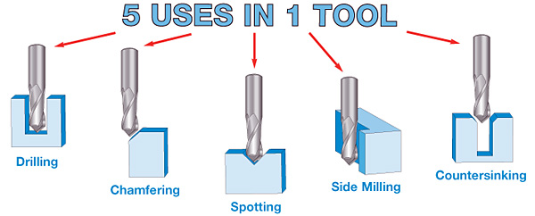 drill mill uses